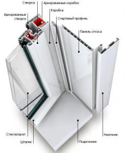 Пластиковые подоконники и ПВХ откосы